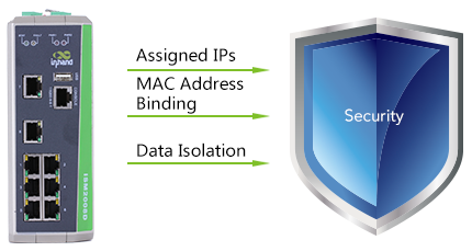 secure networks switch