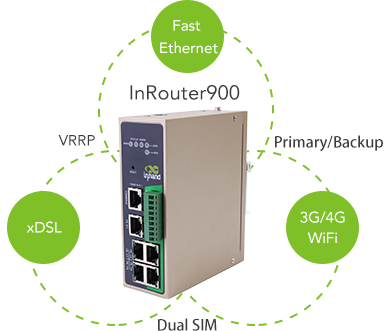 InHand Networks_Industrial LTE Router_2.png