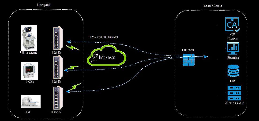InHandNetworks_MobileMedicalEquipmentRemoteMonitoring.png