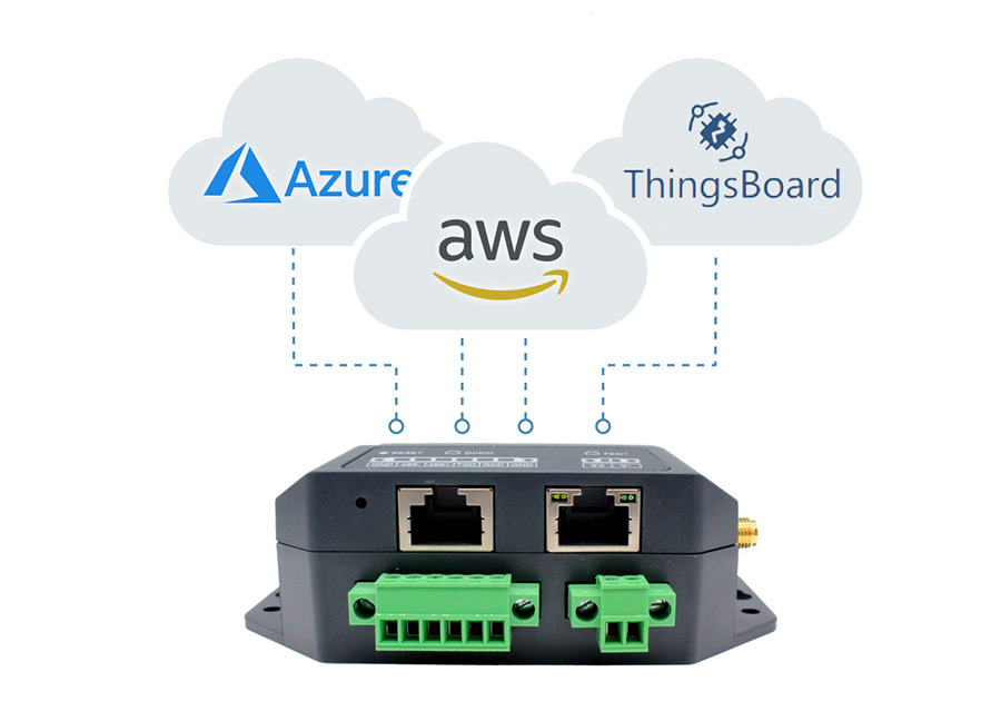 Major IoT Clouds Supported-gateway